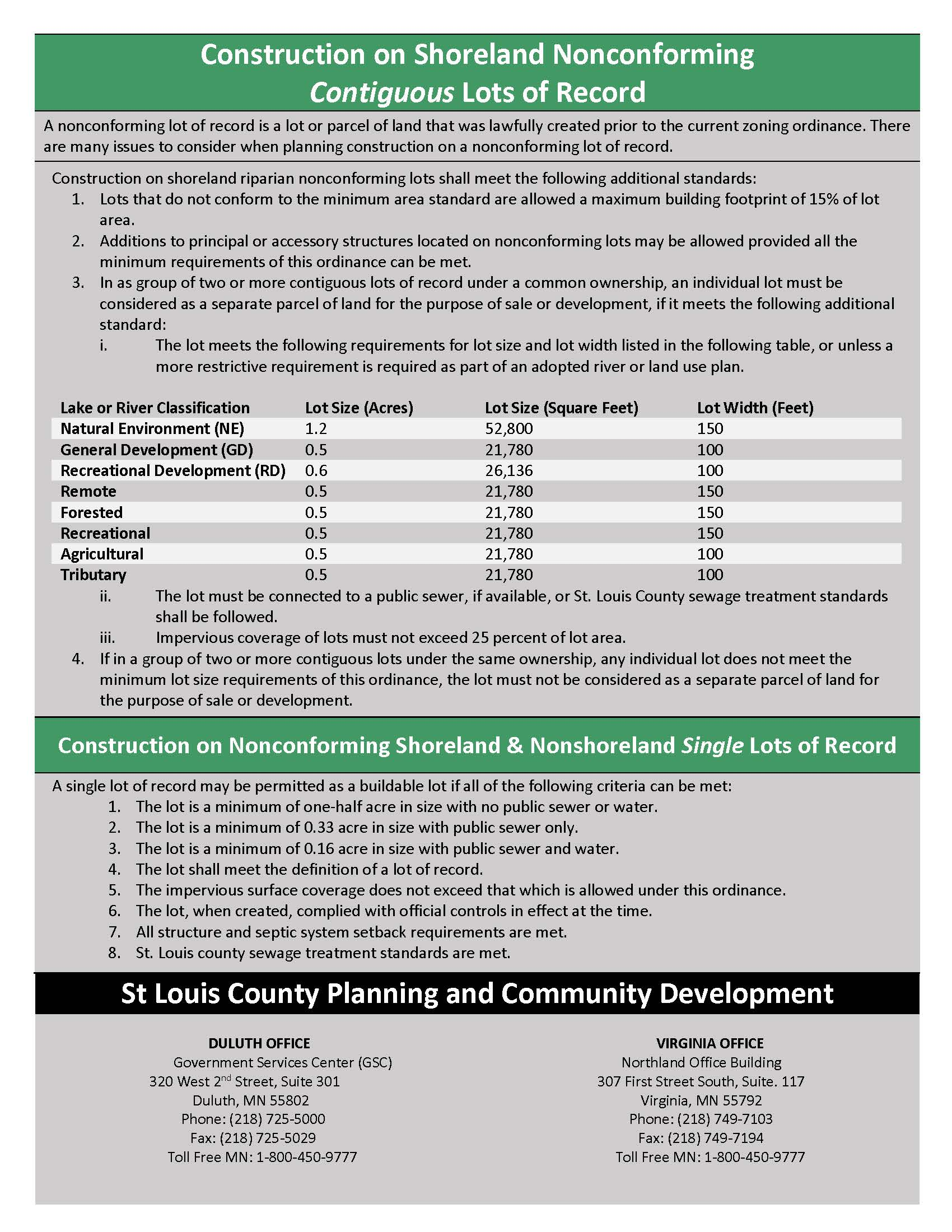 Fact Sheet- SLC Dimensional Standards