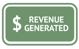 Revenue Generated