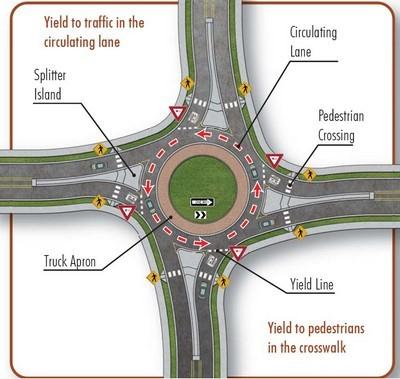 Traffic Map St Louis.St Louis County Minnesota Departments A Z Public Works